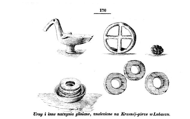 """Ilustracje znalezisk Towarzystwa Zbieraczów Starożytności Krajowych, w: """"Przyjaciel Ludu"""" (1840–42)"""